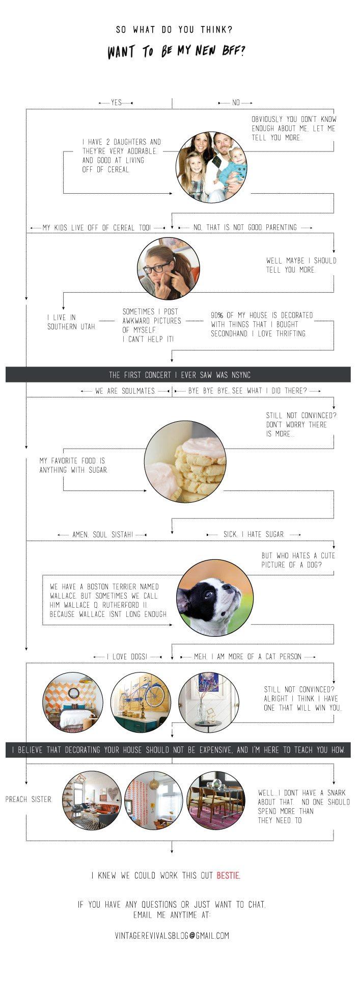 about_vintage_revivals_infographic