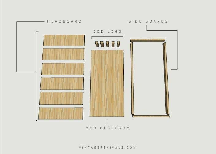 Vintage DIY Platform Bed Supply List Please note these measurements are for a standard twin
